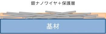 構成イメージ